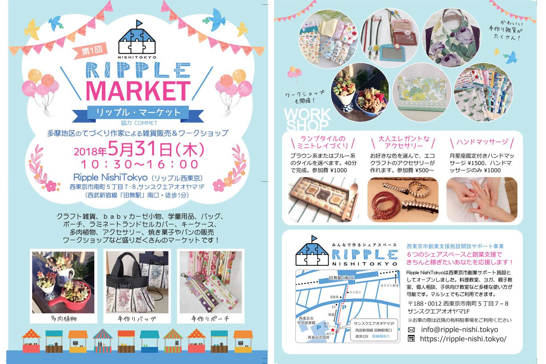 5月31日(木)Ripple Market!